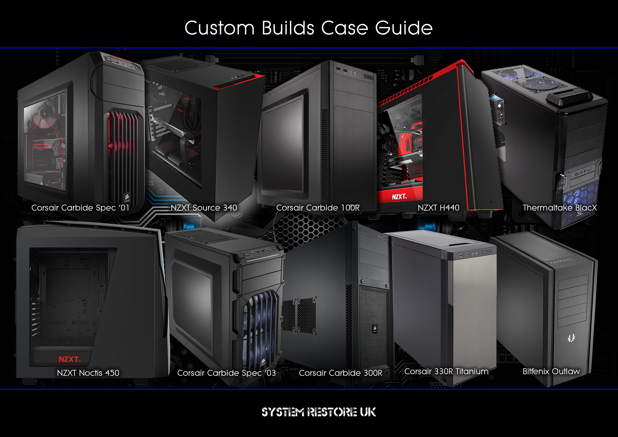 Custom Build Pcs